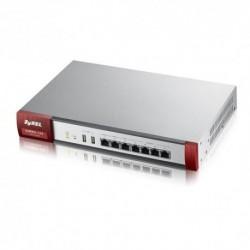 FIREWALL ZYXEL ZYXUSG-110 2xWAN, 1xOPT, 4xLAN, 2xUSB, 100 VPN IPSec/L2TP, 25 SSL (espandibile a 150)WLAN Controller 2 AP